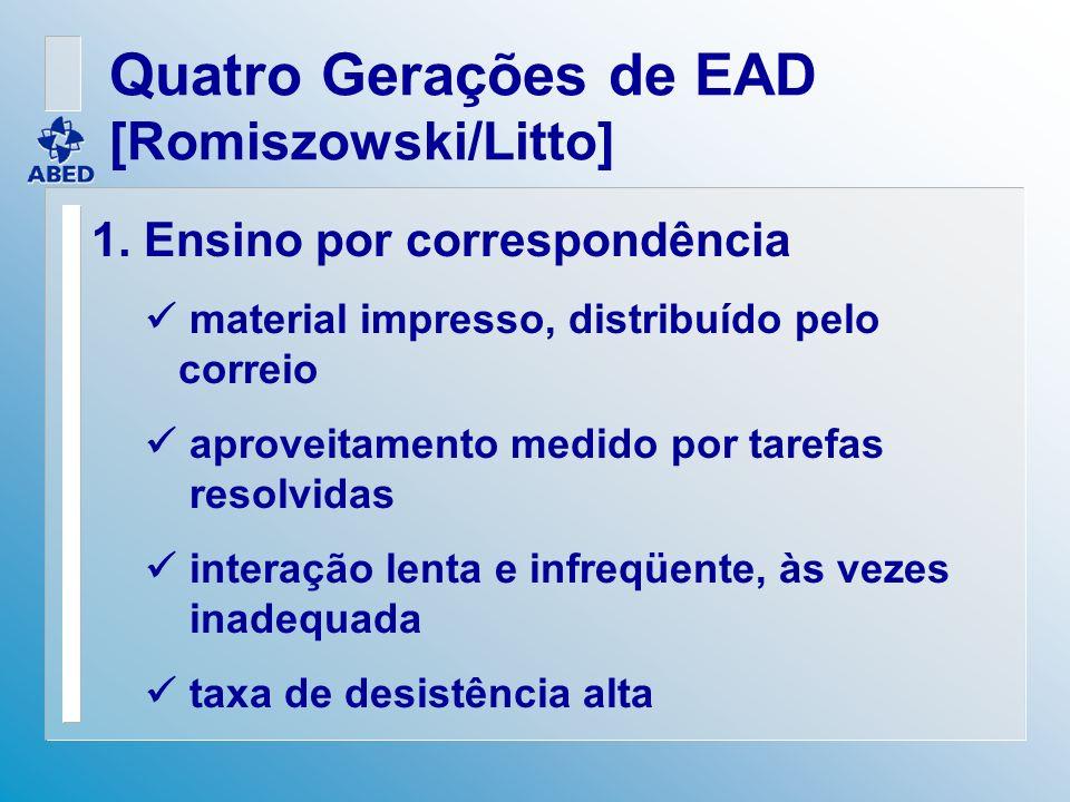 Quatro Gerações de EAD [Romiszowski/Litto]